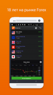Forex Club Libertex для android